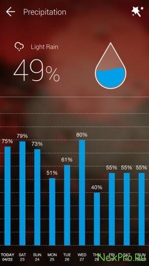 Прогноз GO погоды & виджеты