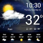 Прогноз погоды – загляни в будущее